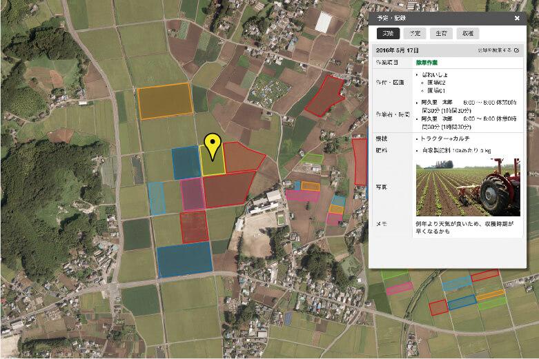 マップベースで幅広く営農を支援