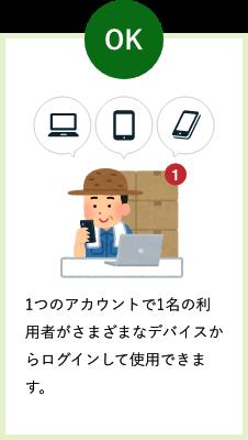 OK例:1つのアカウントで1名の利用者がさまざまなデバイスからログインして使用できます。
