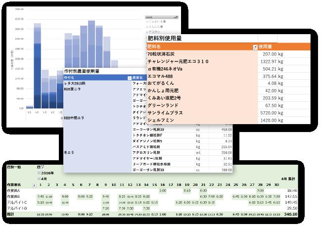 データの出力と利活用