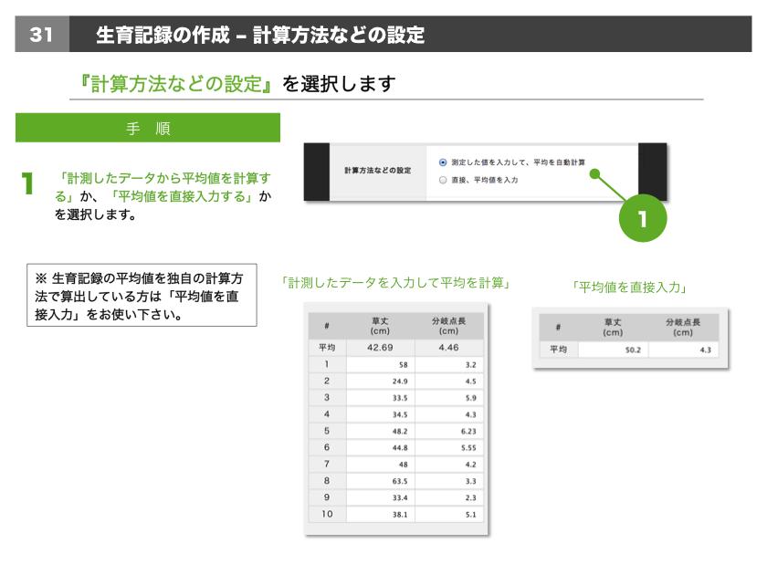 1.「計測したデータから平均値を計算する」か、「平均値を直接入力する」かを選択します。