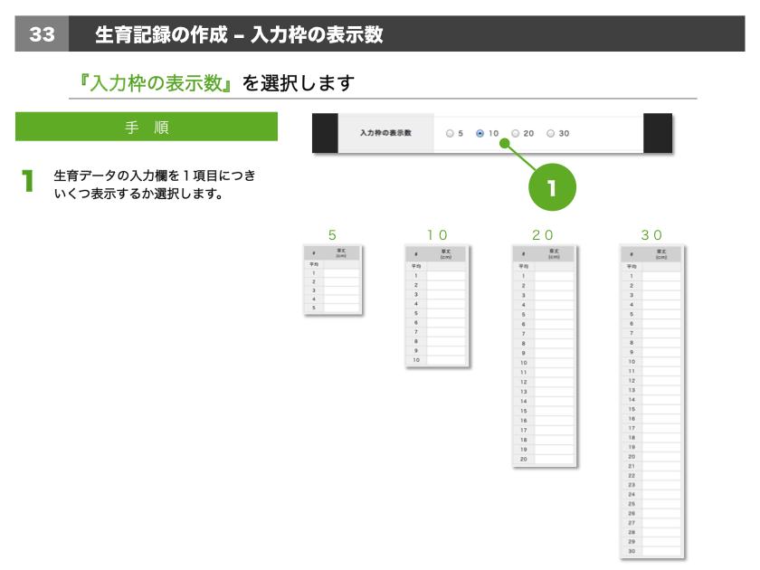 1.生育データの入力欄を1項目につきいくつ表示するか選択します。
