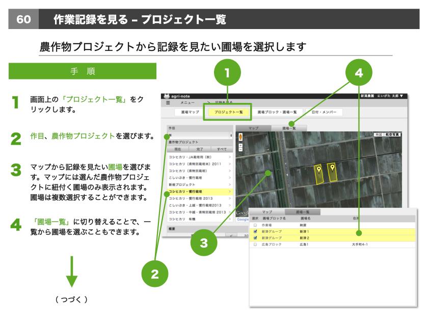 1.画面上の「プロジェクト一覧」をクリックします。2.作目、農作物プロジェクトを選びます。3.マップから記録を見たい圃場を選びます。マップには選んだ農作物プロジェクトに紐付く圃場のみ表示されます。圃場は複数選択することができます。4.「圃場一覧」に切り替えることで、一覧から圃場を選ぶこともできます。