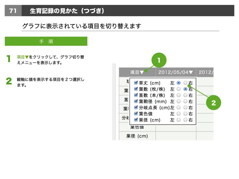 •グラフに表示されている項目を切り替えます1.項目▼をクリックして、グラフ切り替えメニューを表示します。2.縦軸に値を表示する項目を2つ選択します。