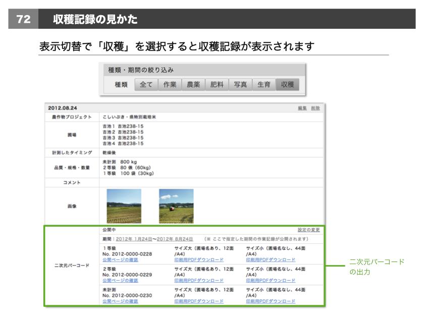 •表示切替で「収穫」を選択すると収穫記録が表示されます