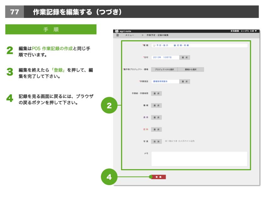 2.編集はP05 作業記録の作成と同じ手順で行います。3.編集を終えたら「登録」を押して、編集を完了して下さい。4.記録を見る画面に戻るには、ブラウザの戻るボタンを押して下さい。