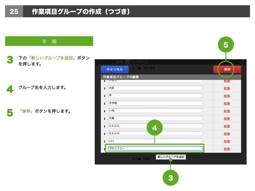 3.下の「新しいグループを追加」ボタンを押します。4.グループ名を入力します。5.「保存」ボタンを押します。