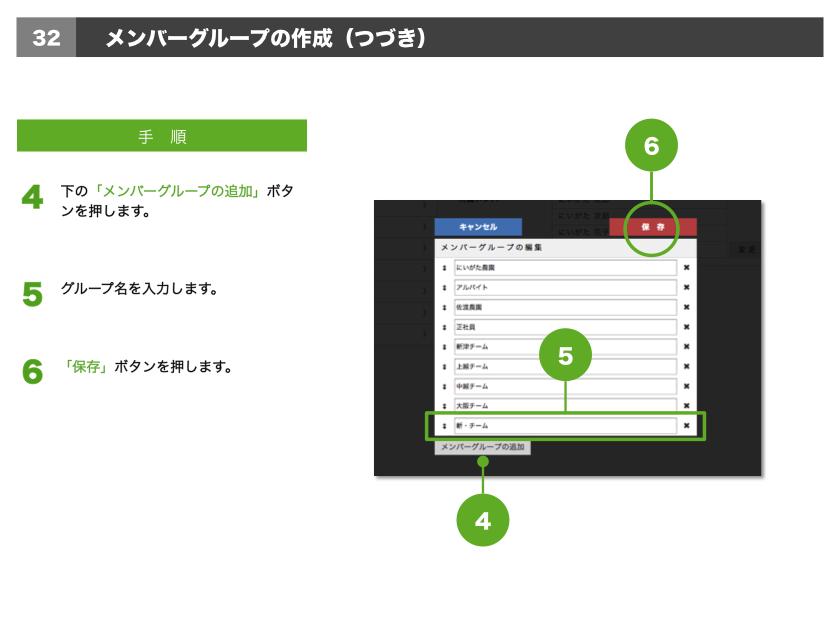 4.下の「メンバーグループの追加」ボタンを押します。5.グループ名を入力します。6.「保存」ボタンを押します。
