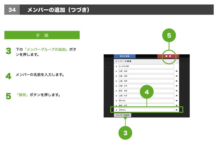 3.下の「メンバーグループの追加」ボタンを押します。4.メンバーの名前を入力します。5.「保存」ボタンを押します。