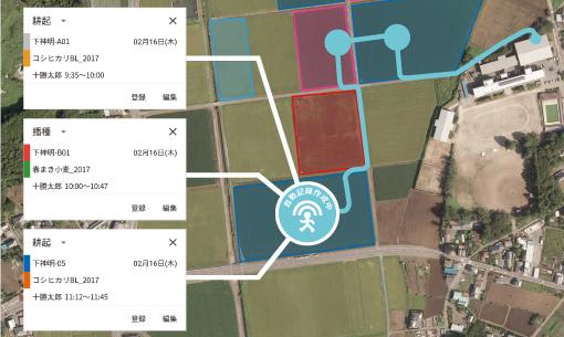 GPS下書き機能イメージ