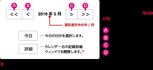 カレンダー表示の切り替え