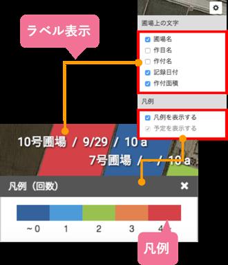 施肥回数_ラベル・凡例の表示を変更する