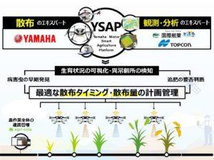 ヤマハ連携イメージ図