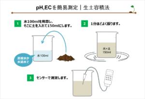 #5-1_pHとEC