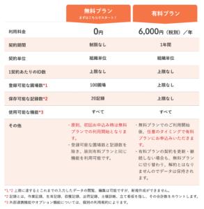 【改訂版】AN新料金表
