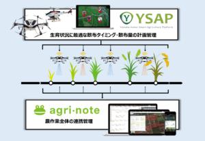 YSAP連携プレスリリース用